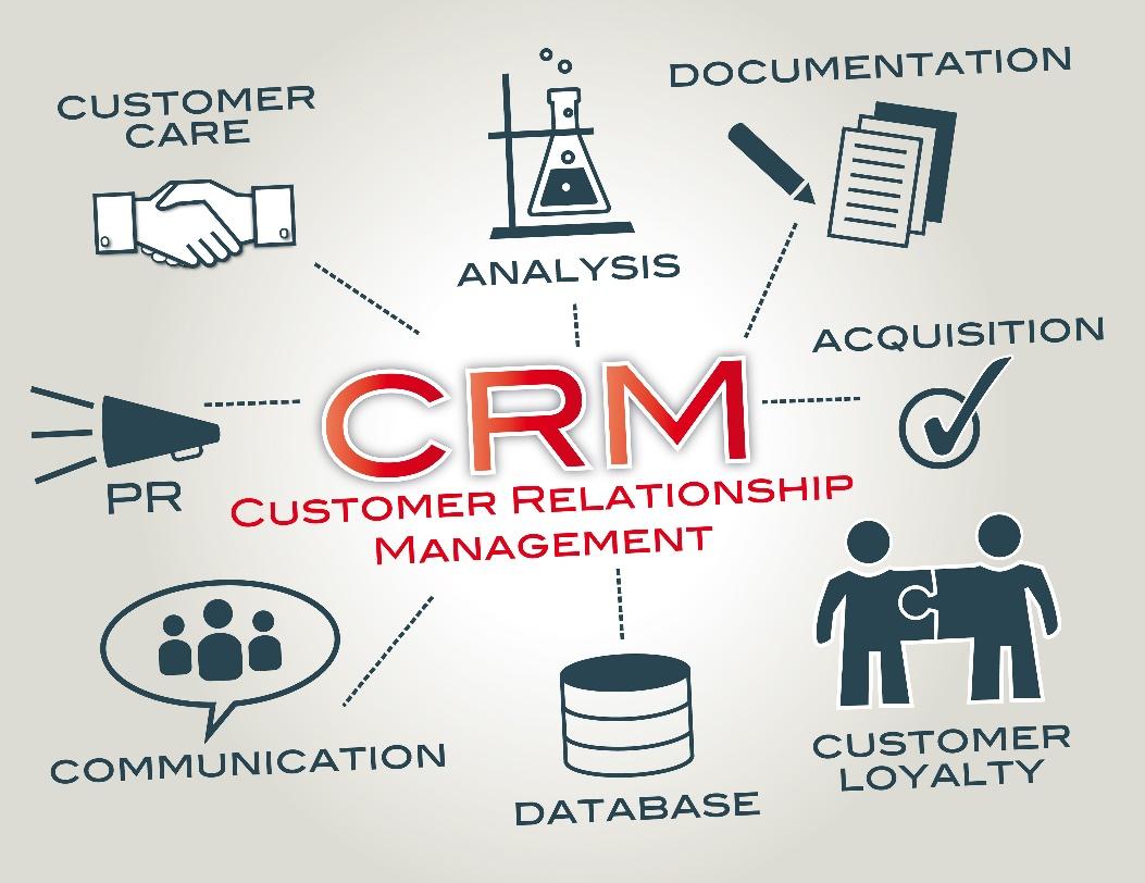 Information CRM : les logiciels de CRM, l'avenir des relations clients
